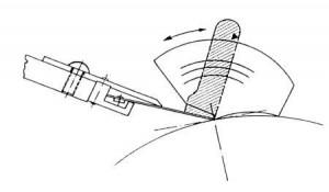 Angle Gauge for Doctor Blades