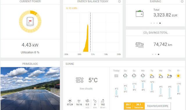 PrimeBlade Solar Panels 2020-10